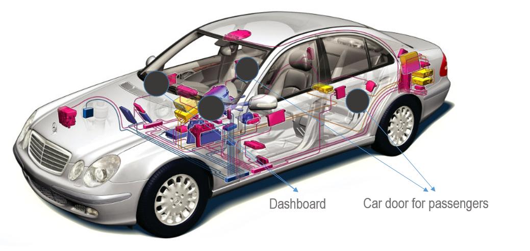 Car listening device